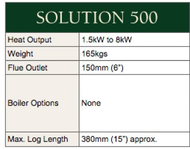 clearview-solution-500-spec