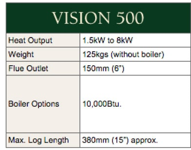 clearview-vision-500-spec